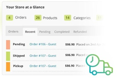Bigcommerce control inventory