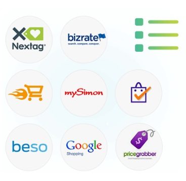 Bigcommerce multi marketing
