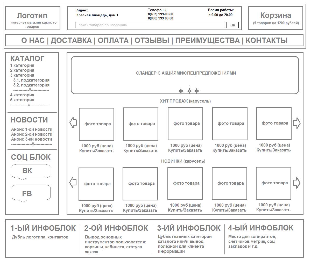 Ламинат 33 класс Super Solid Kronotex - Интернет-магазин